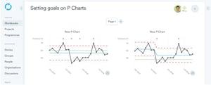 SPC Chart - Life QI