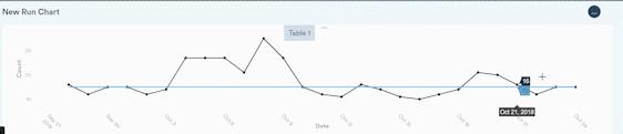 Creating a Run Chart_1