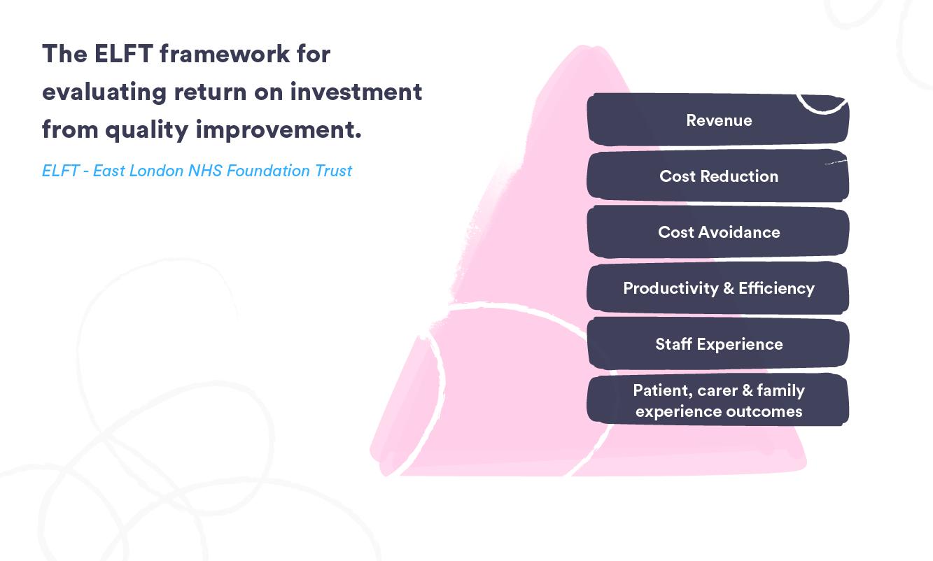 ELFT Framework - 01-1