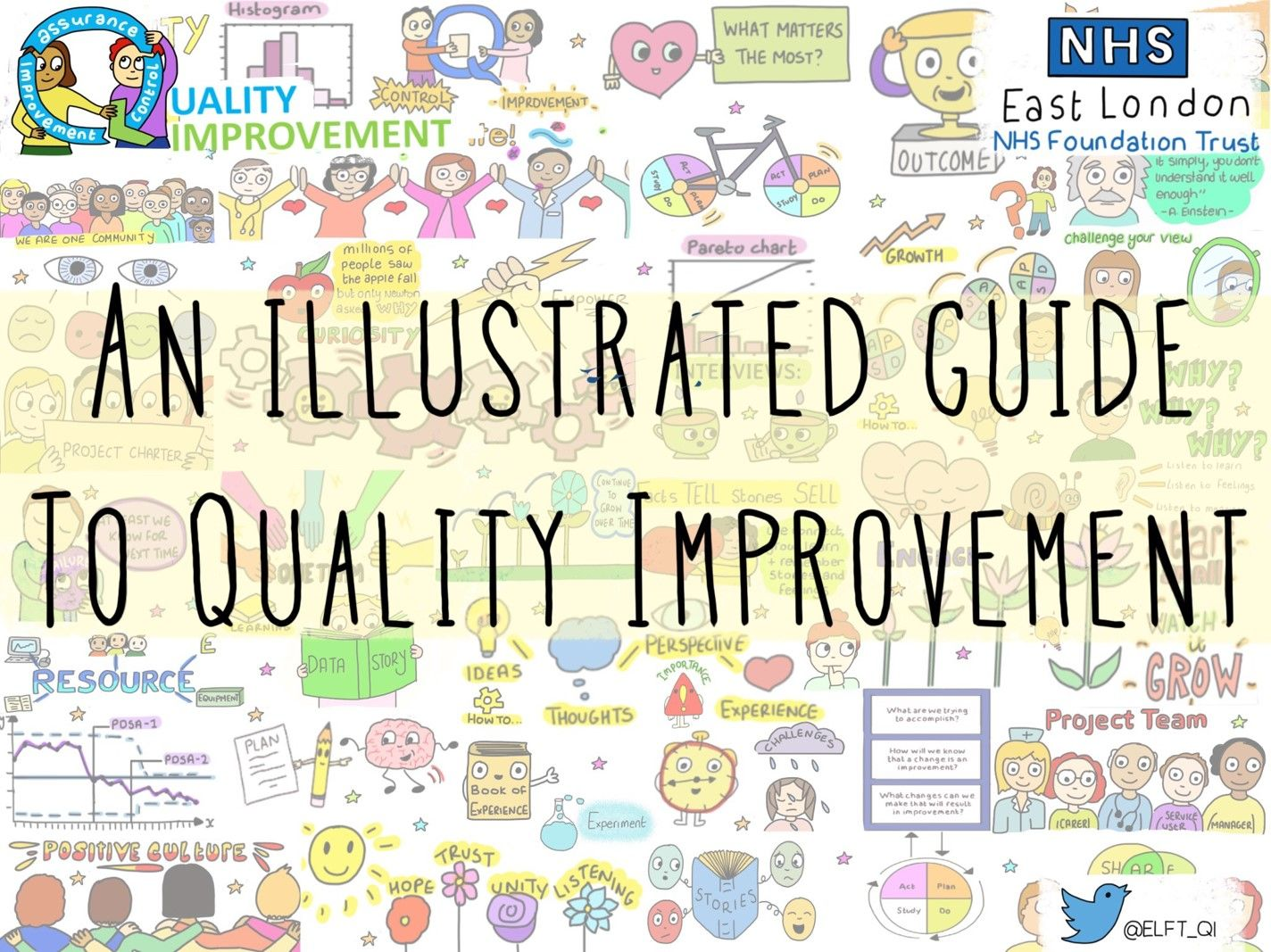 ELFT Quality Improvement Guide