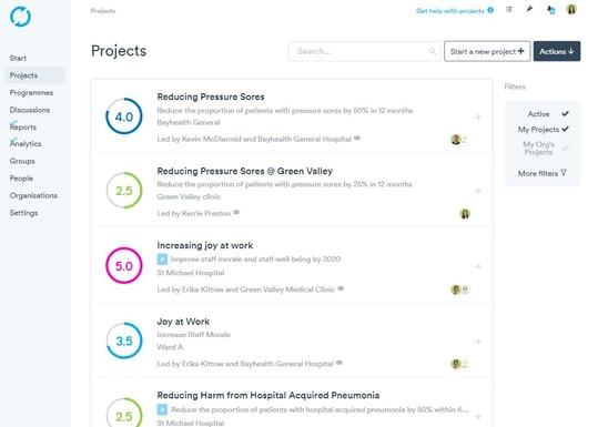 Project Progess Scores