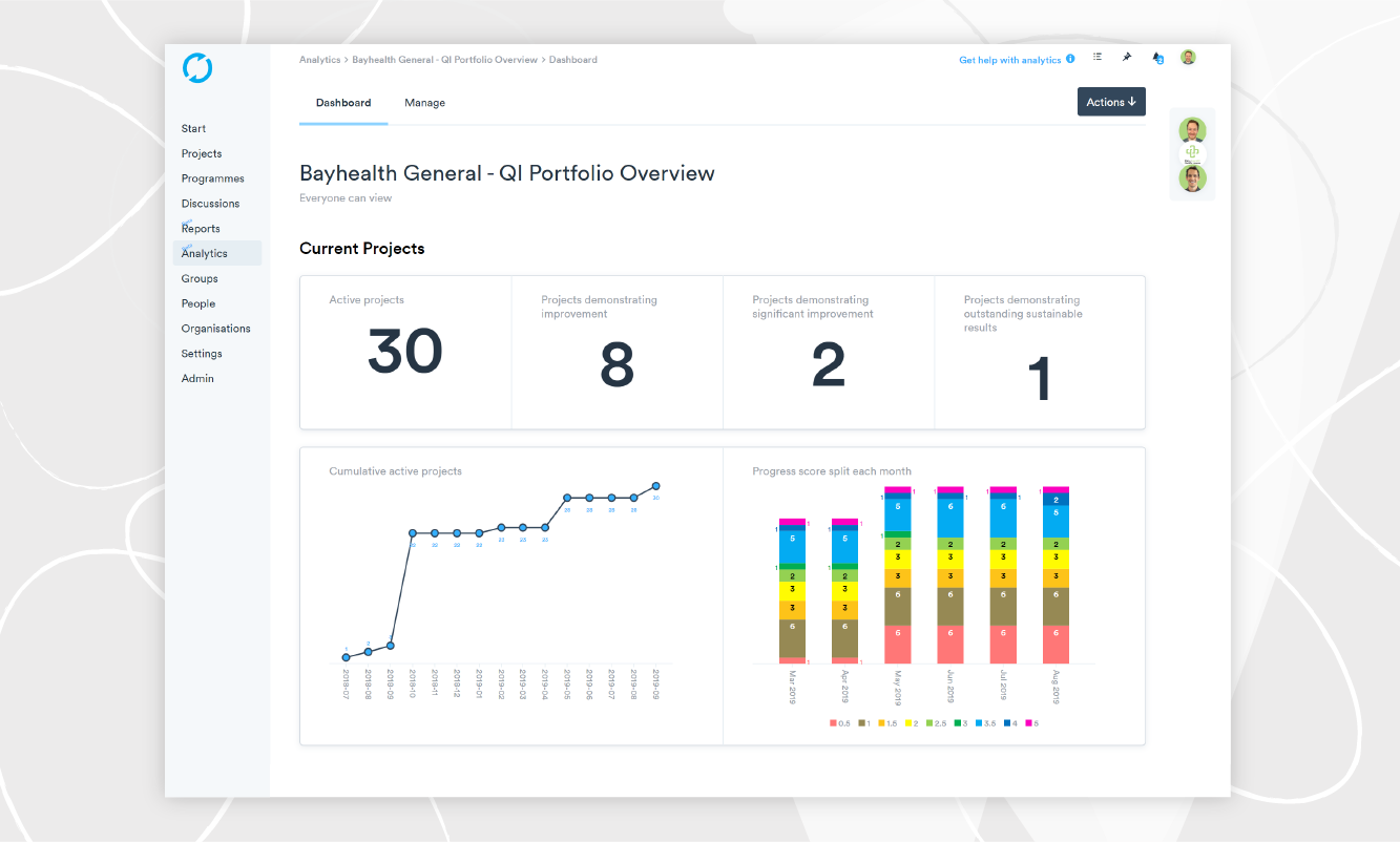 ROI Analytics Screenshot - 01