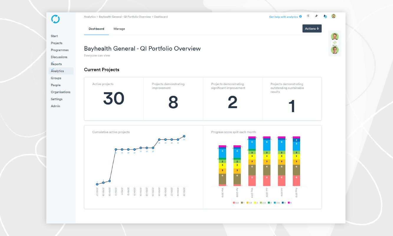 ROI Analytics Screenshot - 01