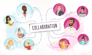 What is Collaborative?