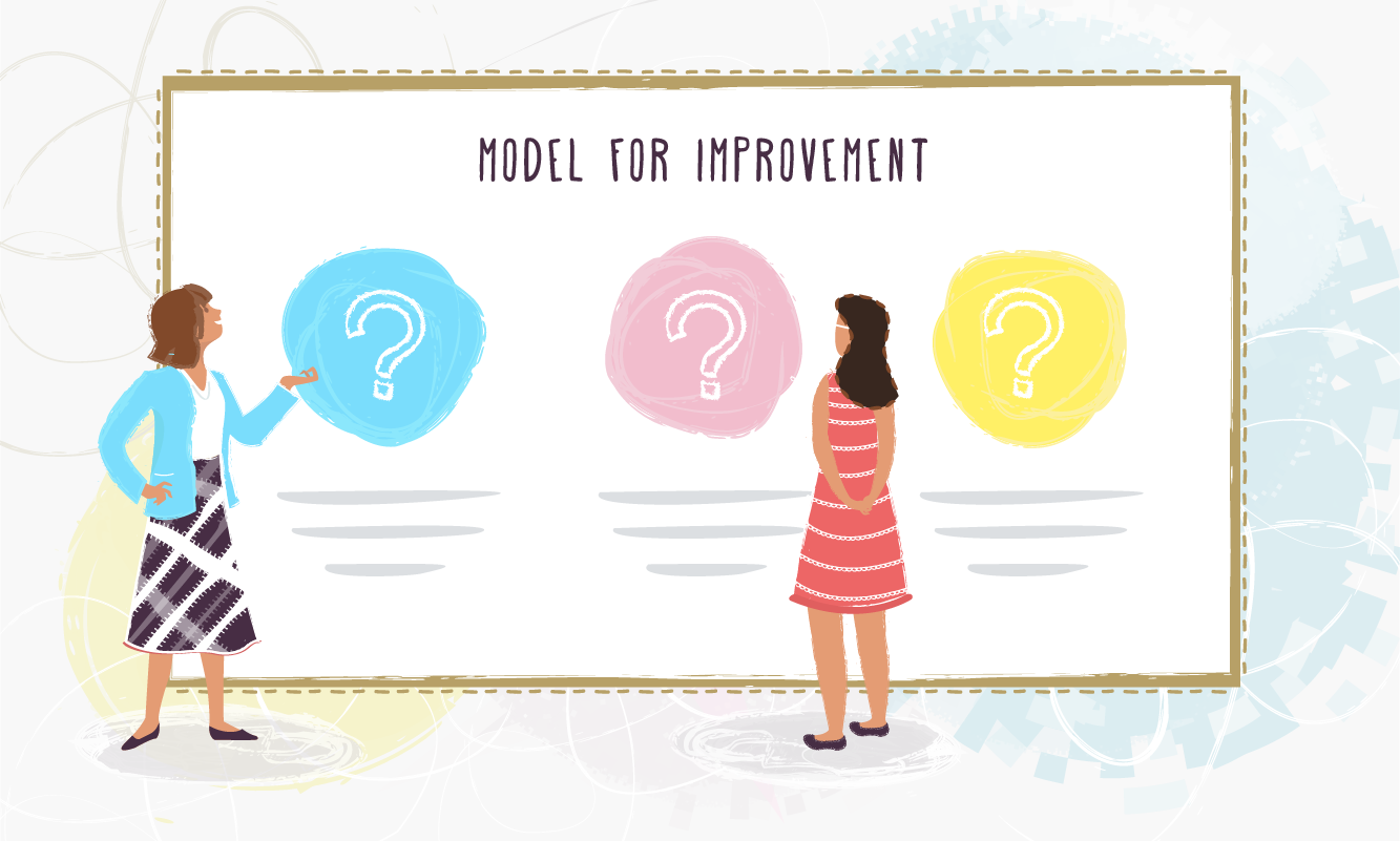 What is the model for improvement - Life QI