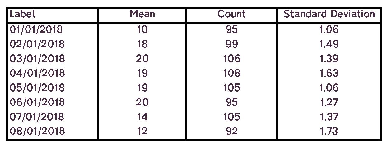 XbarS example data sheet