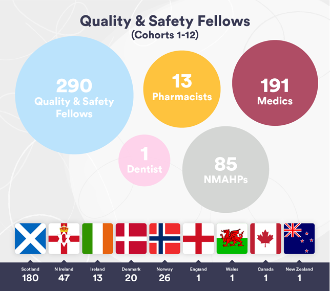 quality and safety fellows - 02
