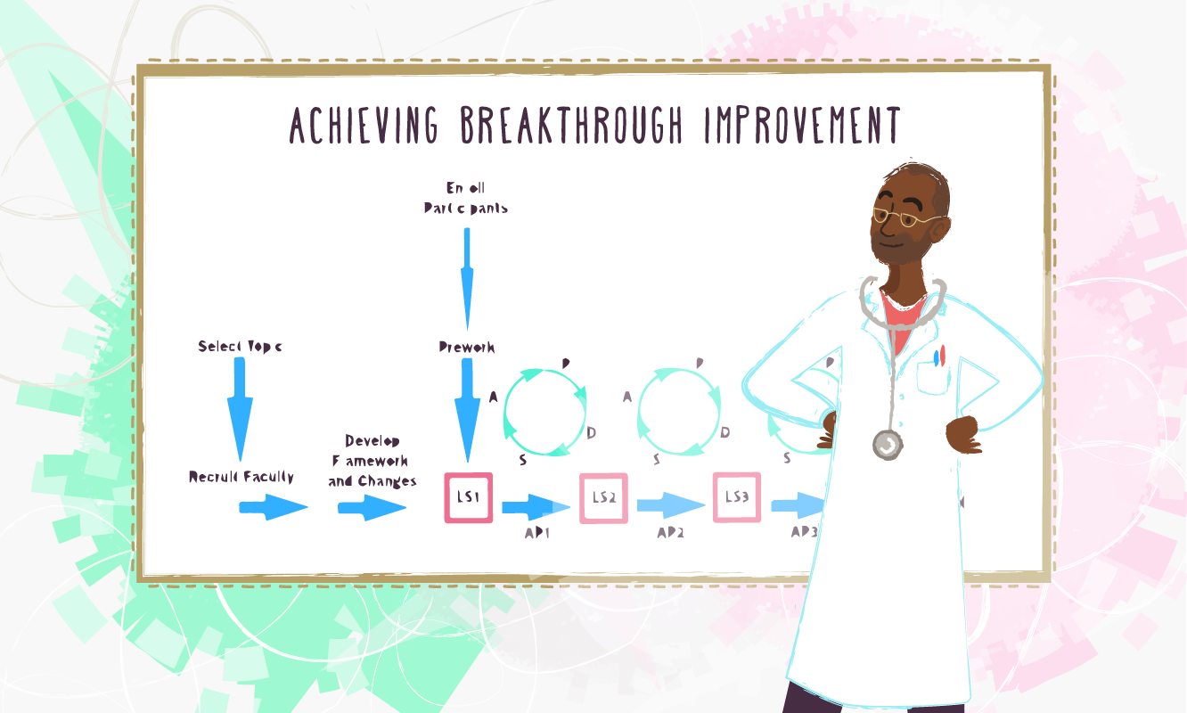 What is a Breakthrough Series Collaborative?