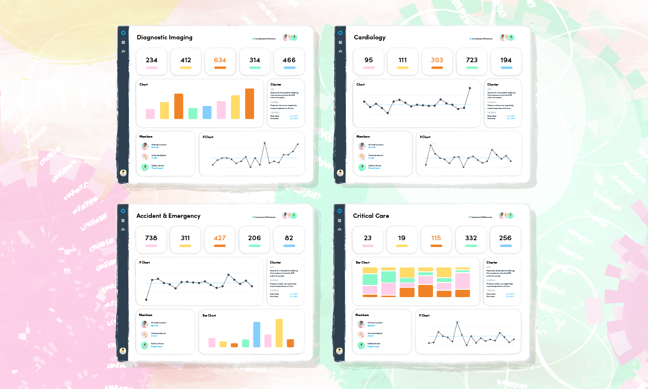 Department Dashboards