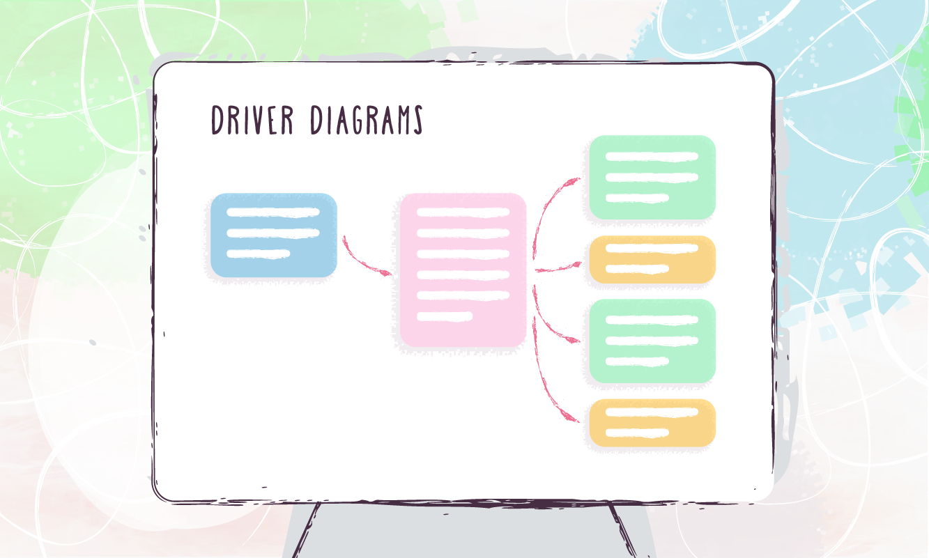 What is a Driver Diagram?