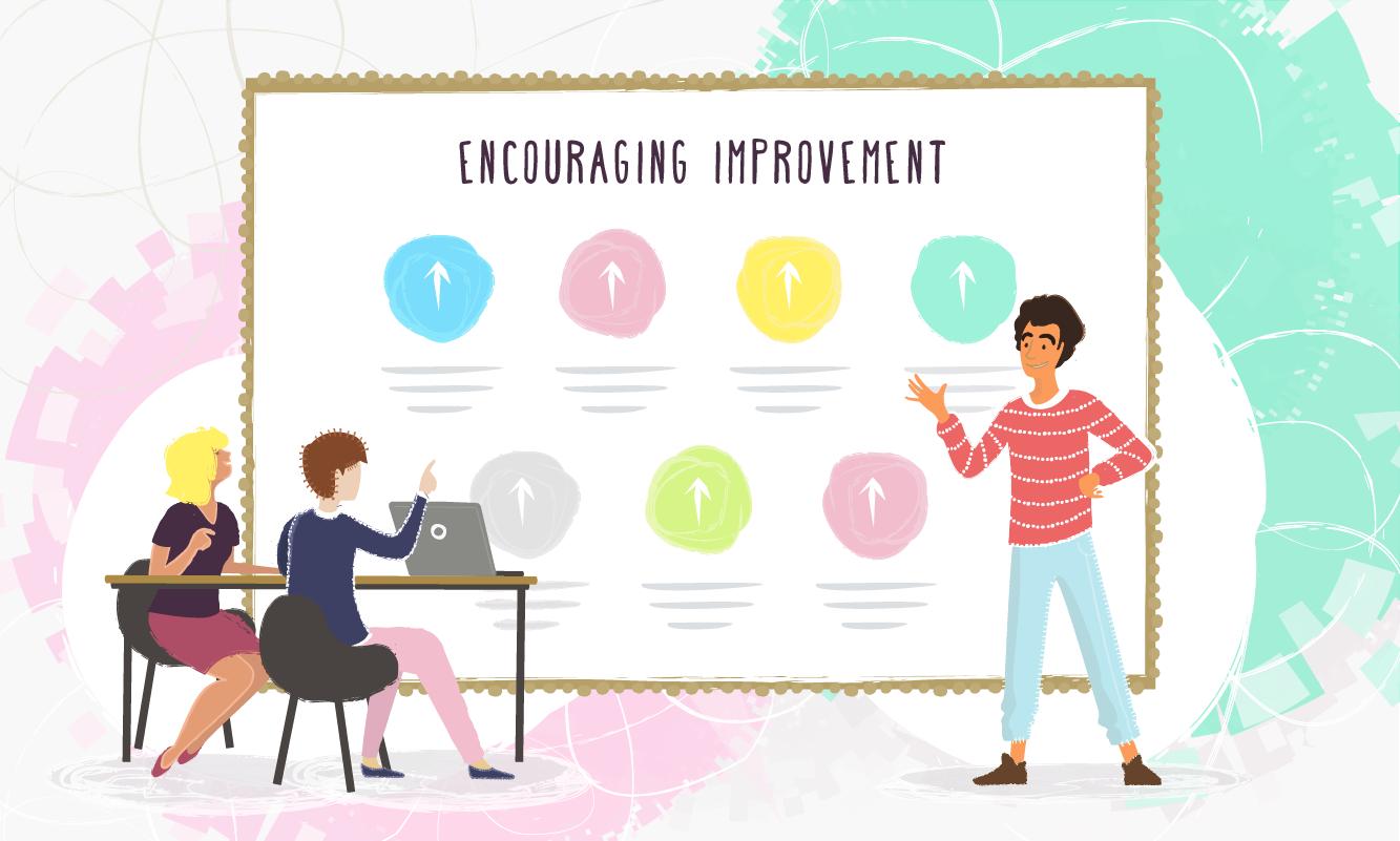 Leadership behaviours to promote (or prevent) improvement