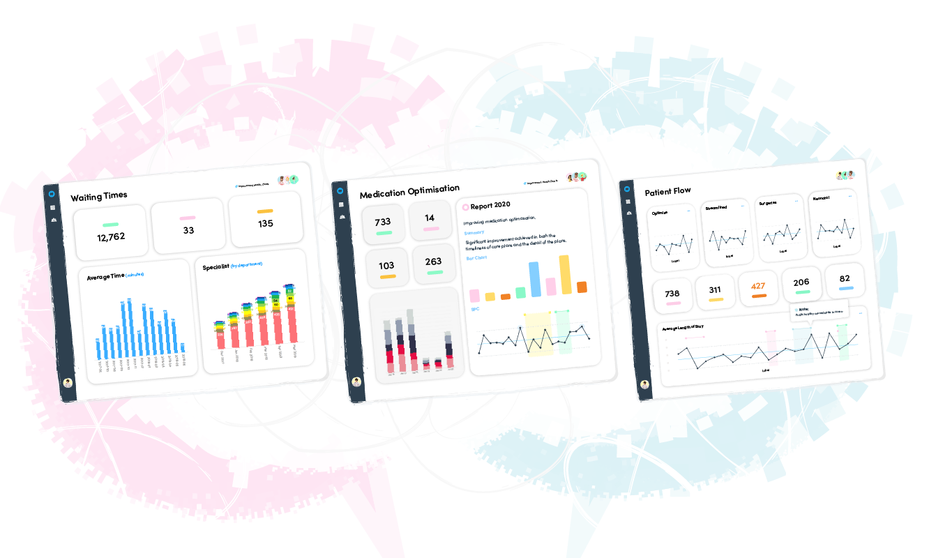 Thematic Dashboards