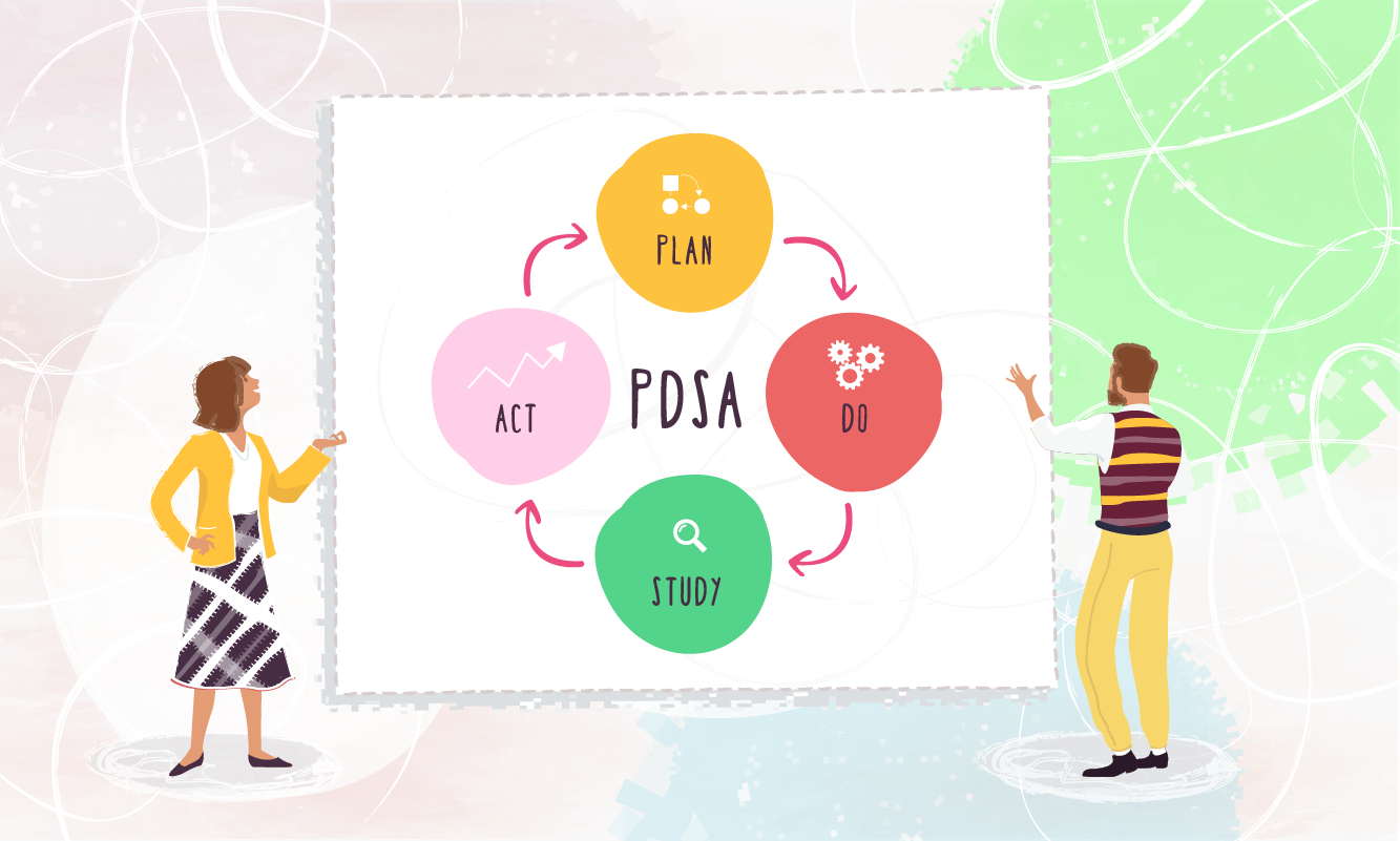 What is a PDSA cycle?
